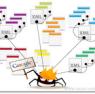 Google-XML-Sitemaps-for-Wordpress